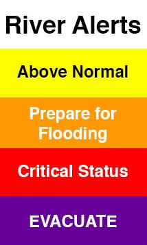 River Warning Levels